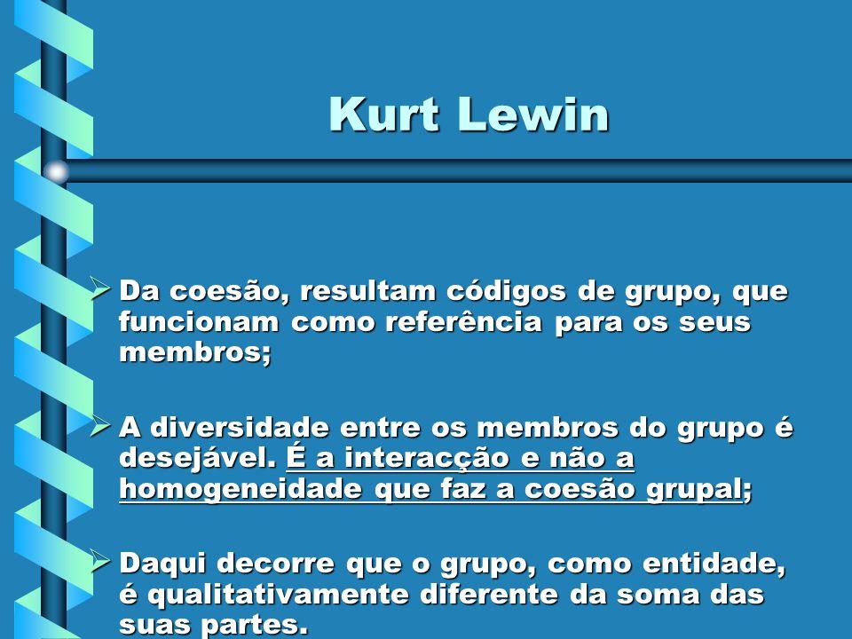 Kurt Lewin Da coesão, resultam códigos de grupo, que funcionam como referência para os seus membros;