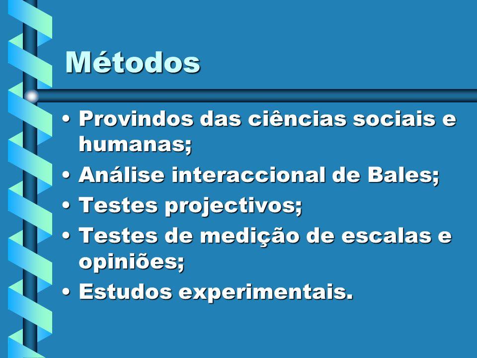 Métodos Provindos das ciências sociais e humanas;