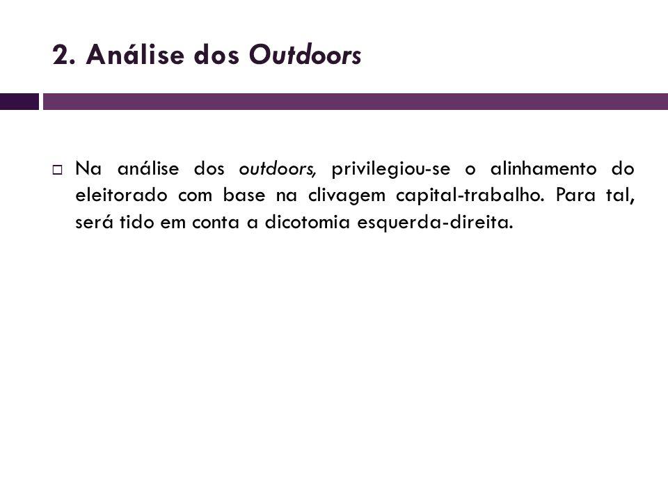 2. Análise dos Outdoors