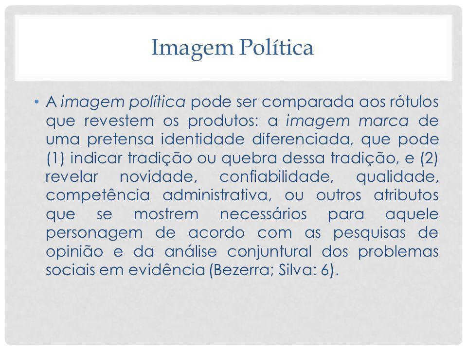 Imagem Política
