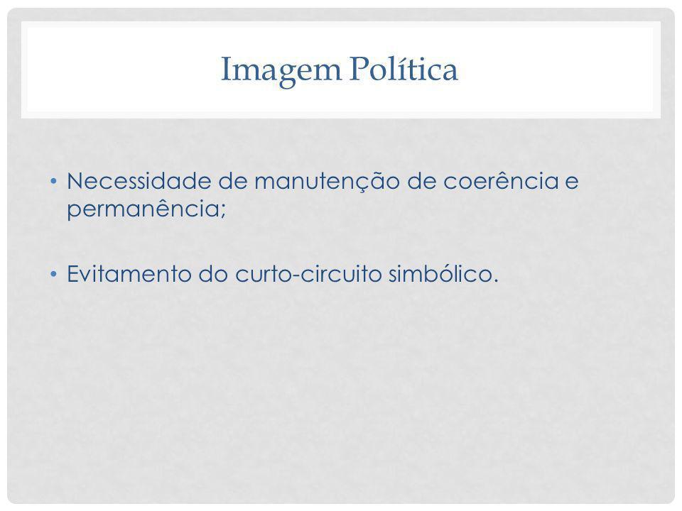 Imagem Política Necessidade de manutenção de coerência e permanência;