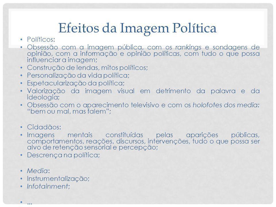 Efeitos da Imagem Política