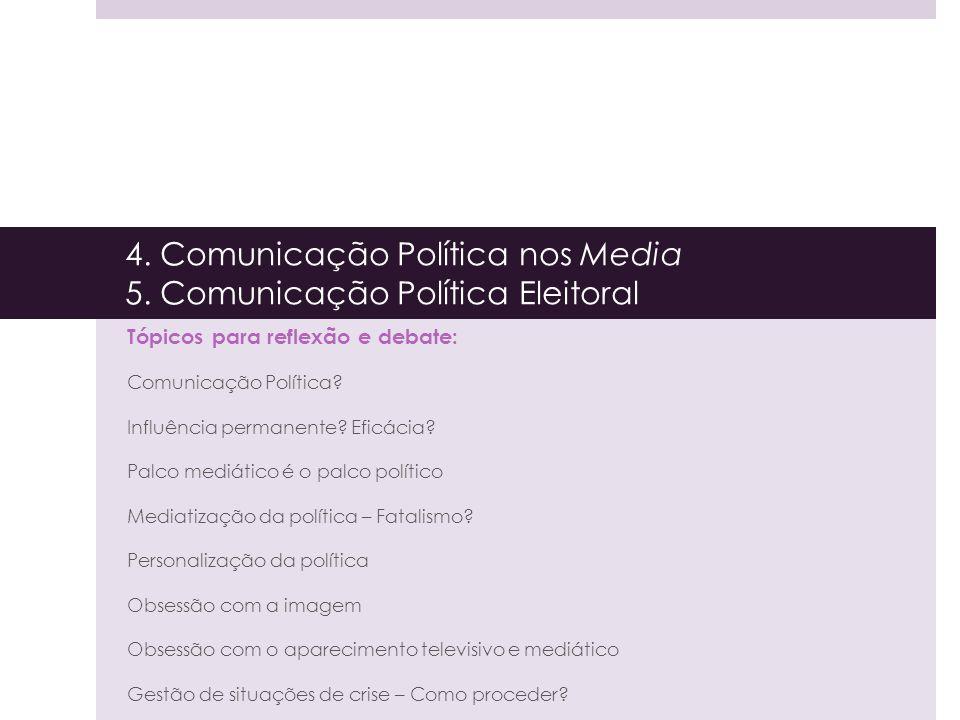 4. Comunicação Política nos Media 5. Comunicação Política Eleitoral