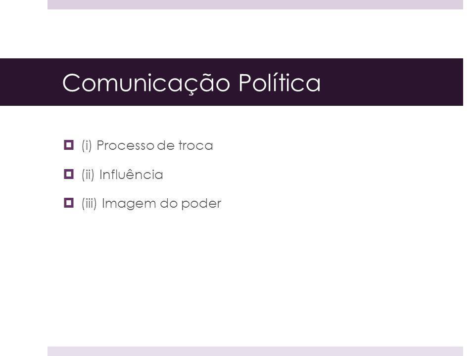 Comunicação Política (i) Processo de troca (ii) Influência