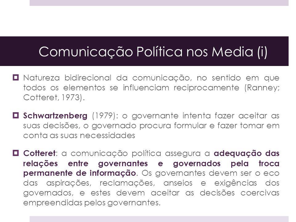 Comunicação Política nos Media (i)