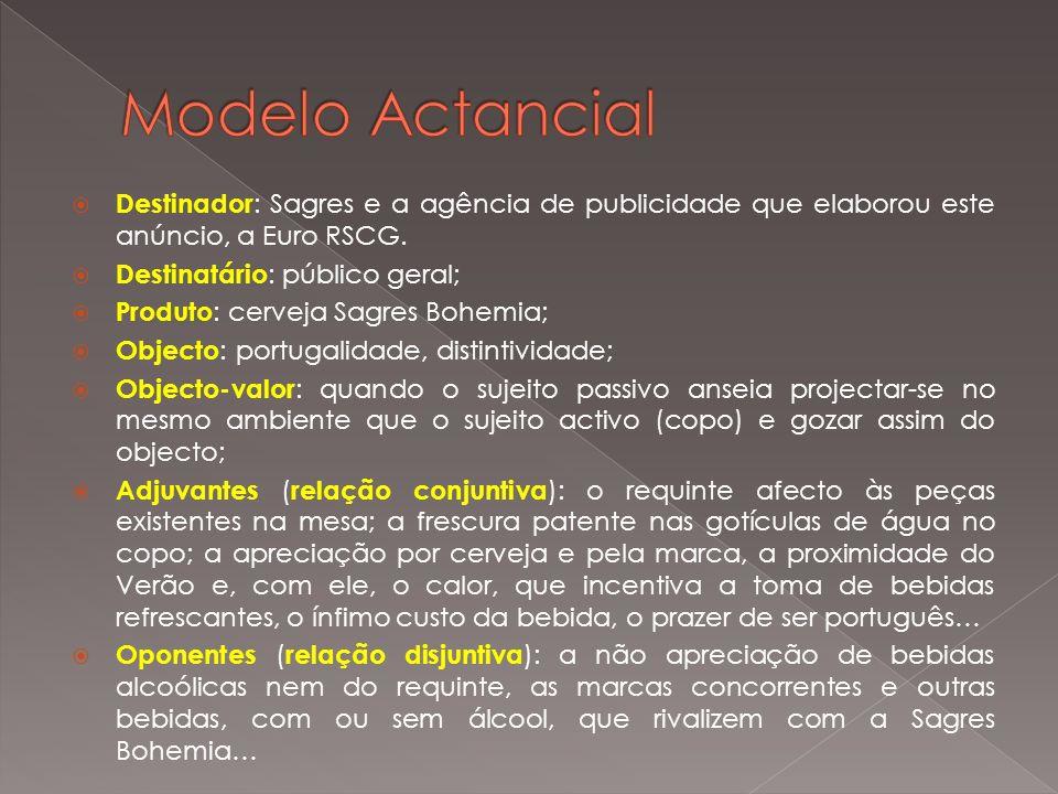 Modelo Actancial Destinador: Sagres e a agência de publicidade que elaborou este anúncio, a Euro RSCG.