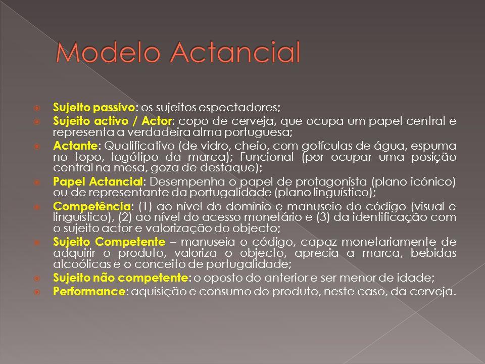 Modelo Actancial Sujeito passivo: os sujeitos espectadores;