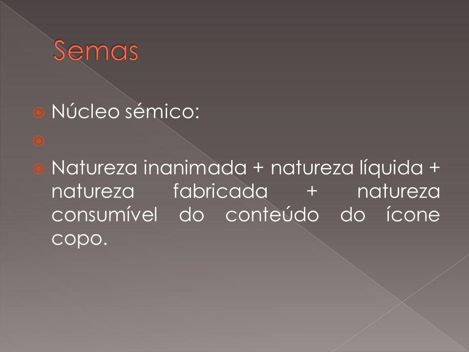 Semas Núcleo sémico: Natureza inanimada + natureza líquida + natureza fabricada + natureza consumível do conteúdo do ícone copo.