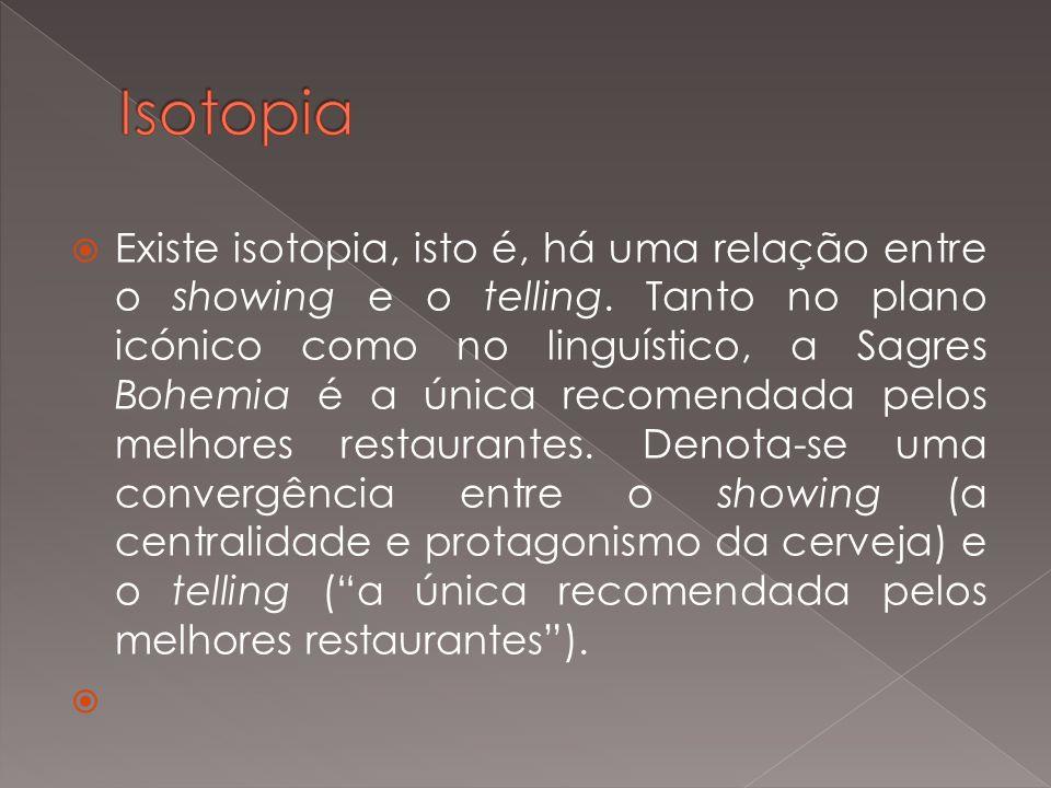 Isotopia