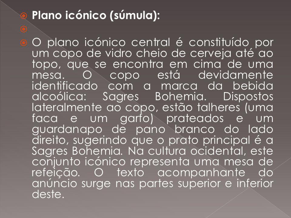Plano icónico (súmula):
