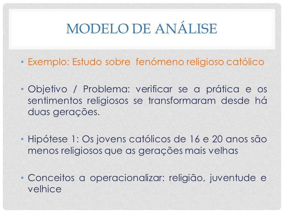 MODELO DE ANÁLISE Exemplo: Estudo sobre fenómeno religioso católico
