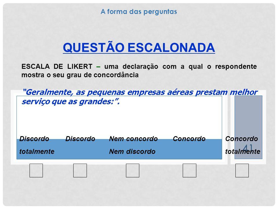 A forma das perguntas QUESTÃO ESCALONADA. ESCALA DE LIKERT – uma declaração com a qual o respondente mostra o seu grau de concordância.