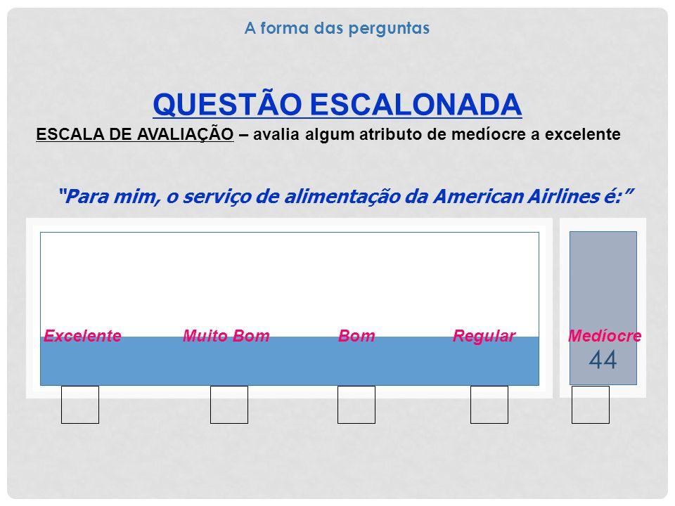 Para mim, o serviço de alimentação da American Airlines é: