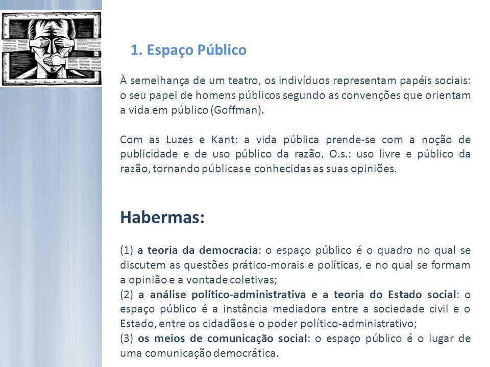 Habermas: 1. Espaço Público