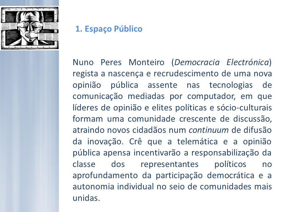 1. Espaço Público