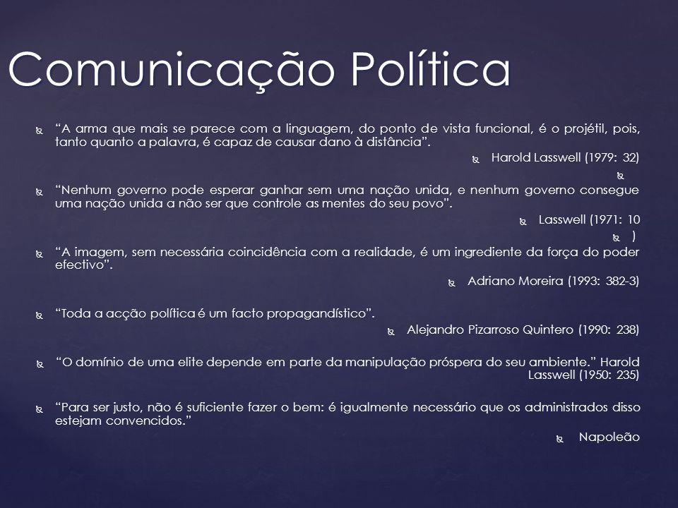 Comunicação Política