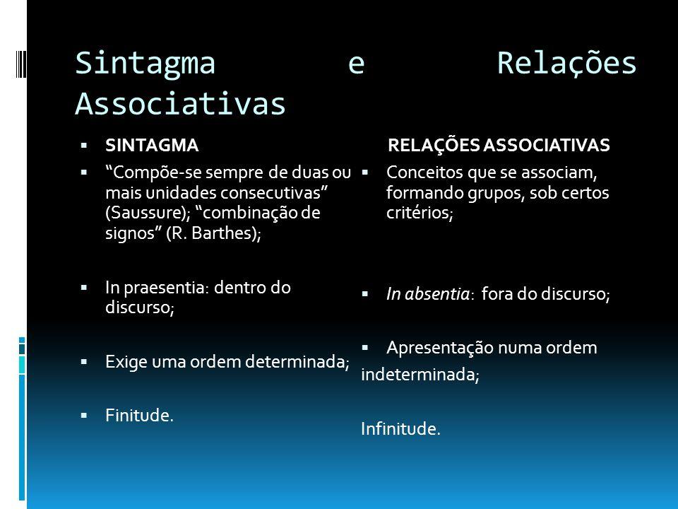 Sintagma e Relações Associativas