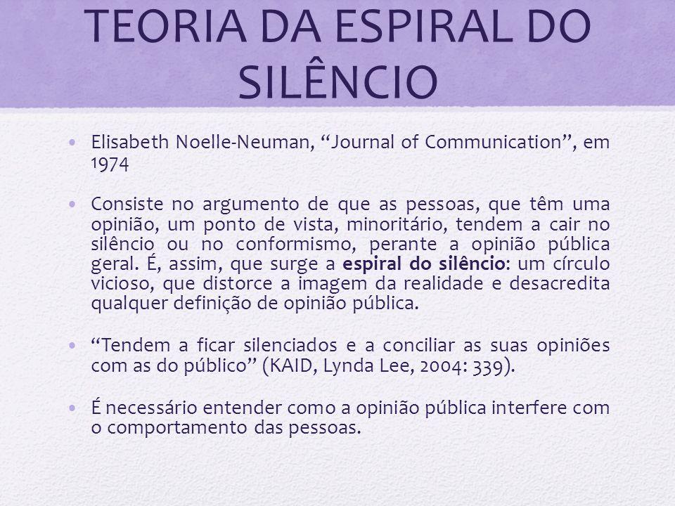 TEORIA DA ESPIRAL DO SILÊNCIO