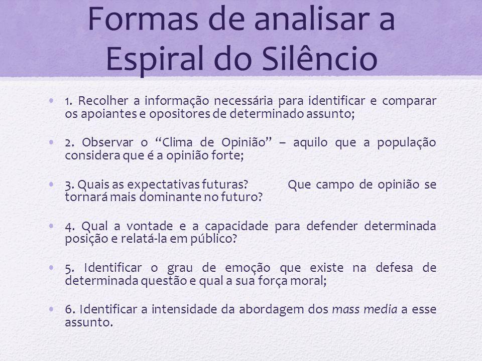 Formas de analisar a Espiral do Silêncio