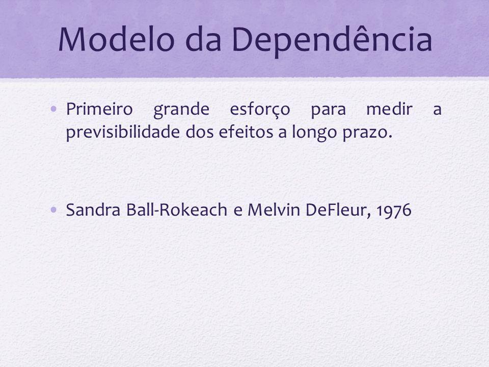 Modelo da Dependência Primeiro grande esforço para medir a previsibilidade dos efeitos a longo prazo.