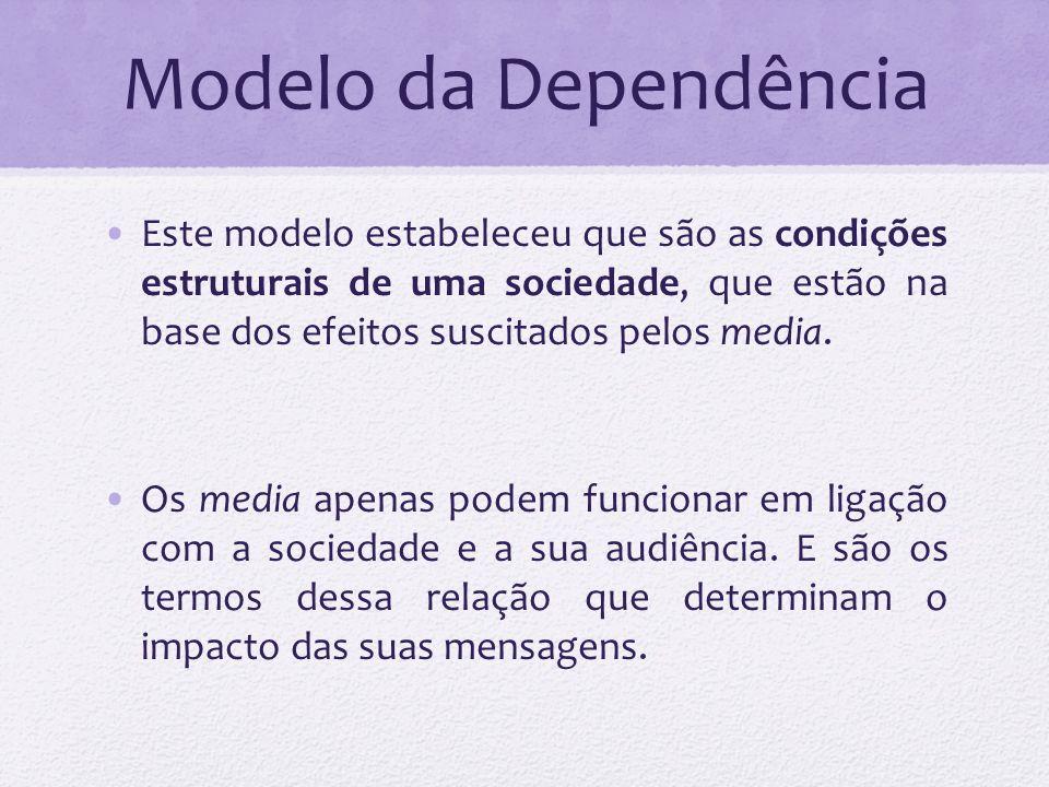 Modelo da Dependência
