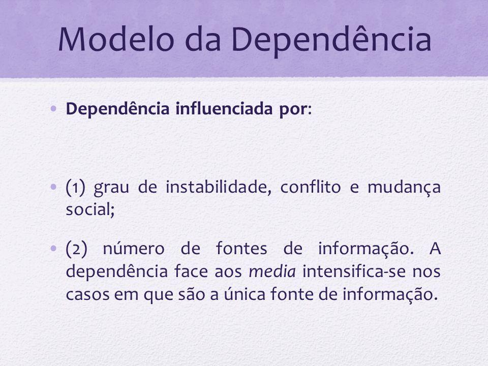Modelo da Dependência Dependência influenciada por: