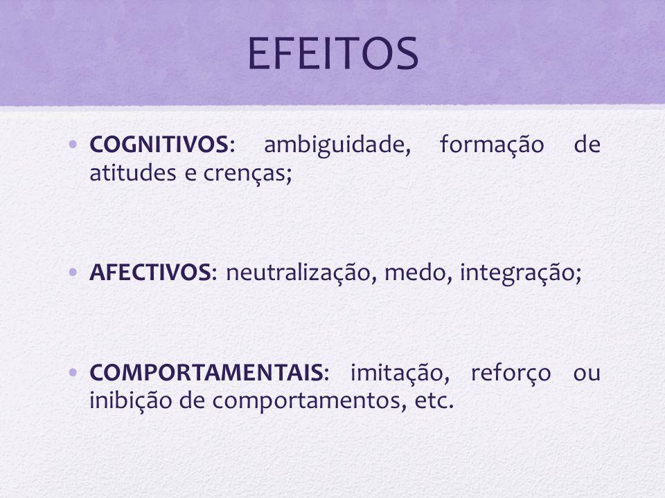 EFEITOS COGNITIVOS: ambiguidade, formação de atitudes e crenças;
