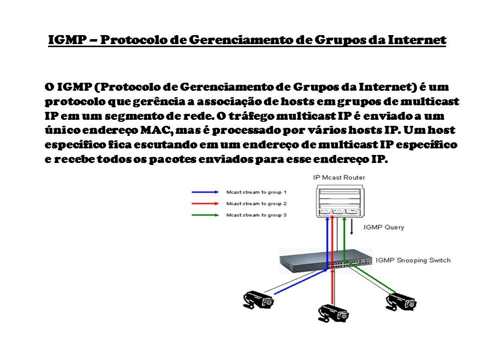 IGMP – Protocolo de Gerenciamento de Grupos da Internet