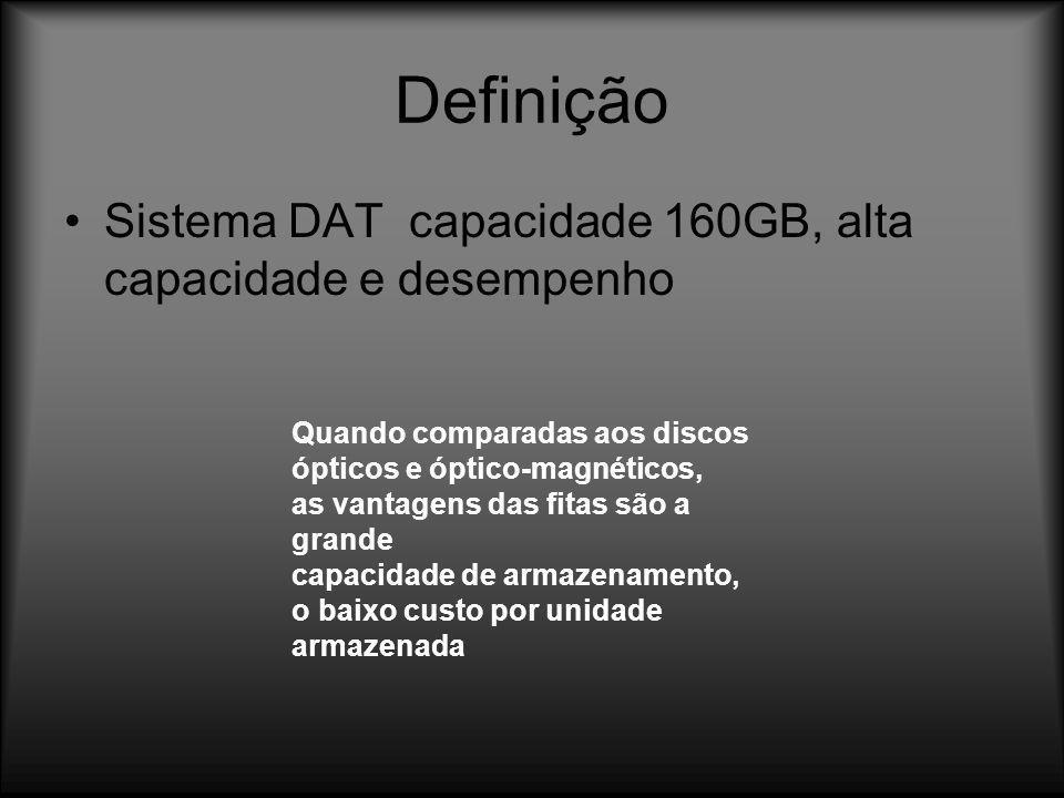 Definição Sistema DAT capacidade 160GB, alta capacidade e desempenho