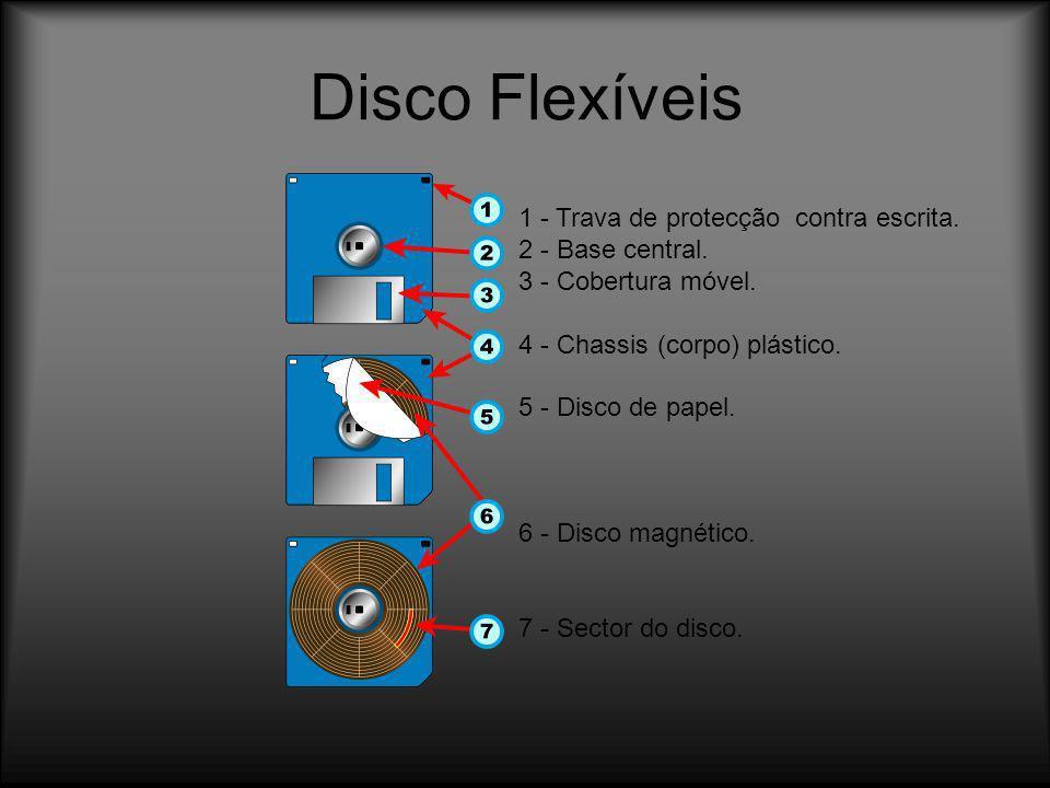 Disco Flexíveis 1 - Trava de protecção contra escrita.
