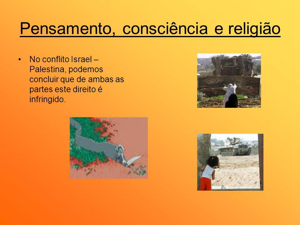 Pensamento, consciência e religião