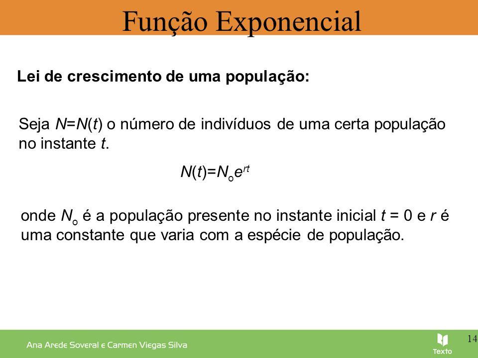 Função Exponencial Lei de crescimento de uma população: