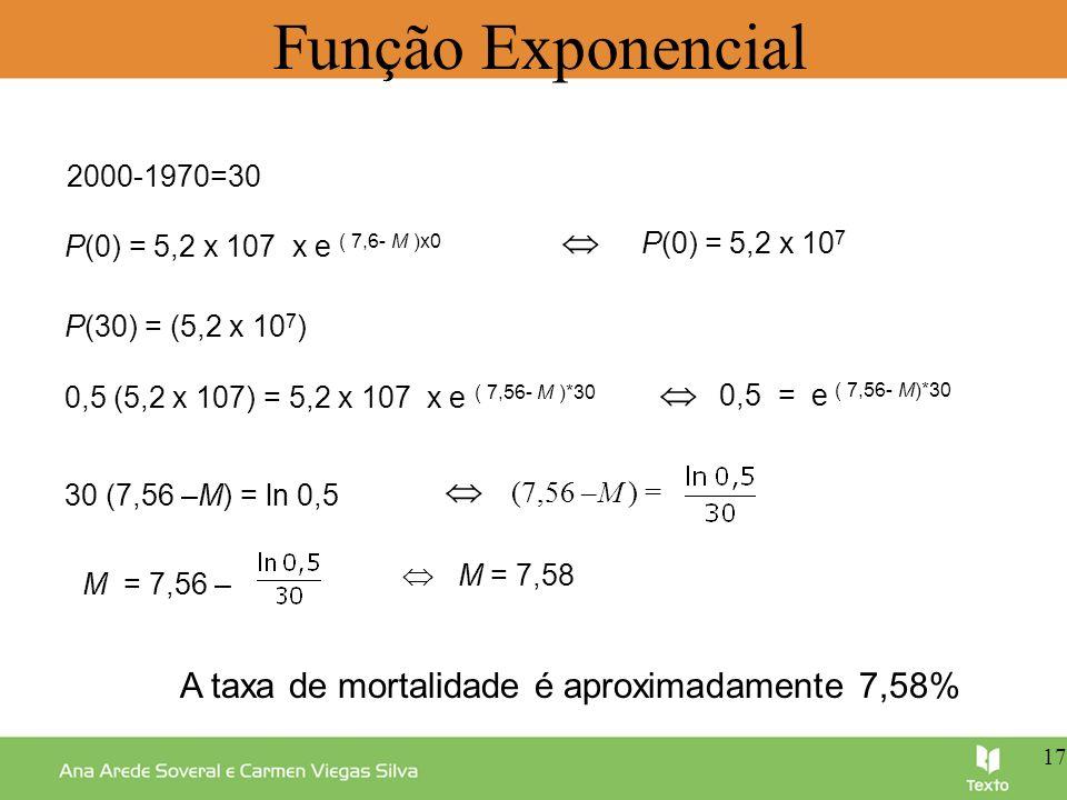 Função Exponencial  P(0) = 5,2 x 107  0,5 = e ( 7,56- M)*30