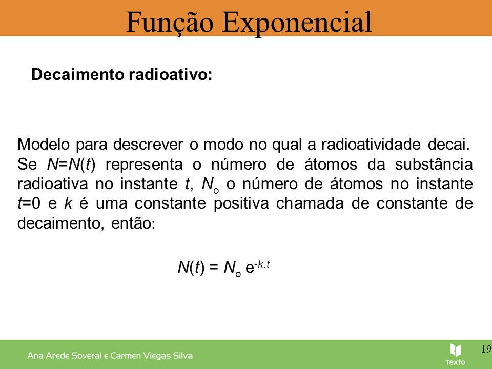 Decaimento radioativo: