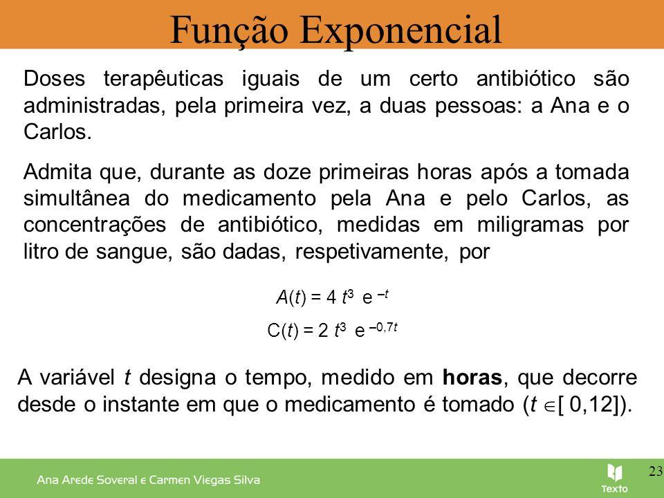 Função Exponencial Doses terapêuticas iguais de um certo antibiótico são administradas, pela primeira vez, a duas pessoas: a Ana e o Carlos.