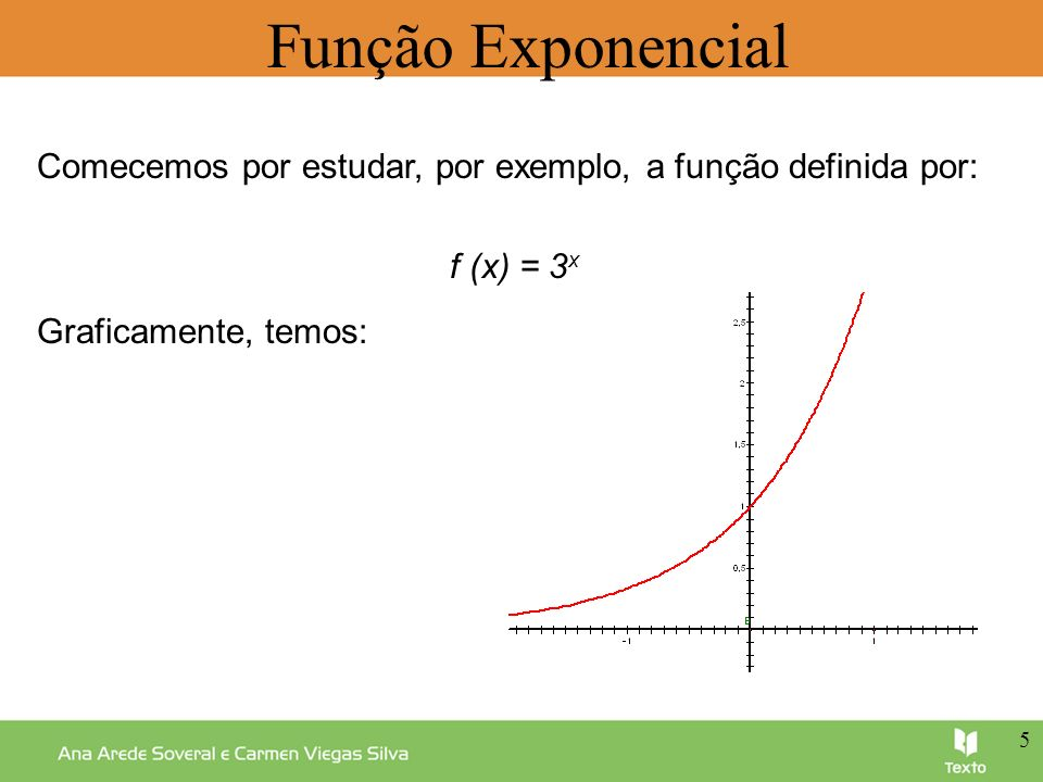 Função Exponencial Comecemos por estudar, por exemplo, a função definida por: f (x) = 3x. Graficamente, temos: