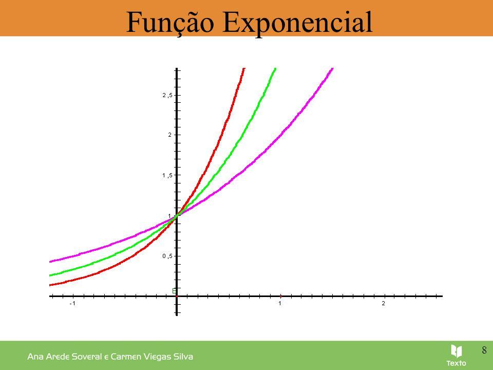 Função Exponencial 8 8 8