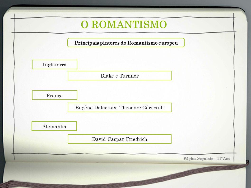 Principais pintores do Romantismo europeu