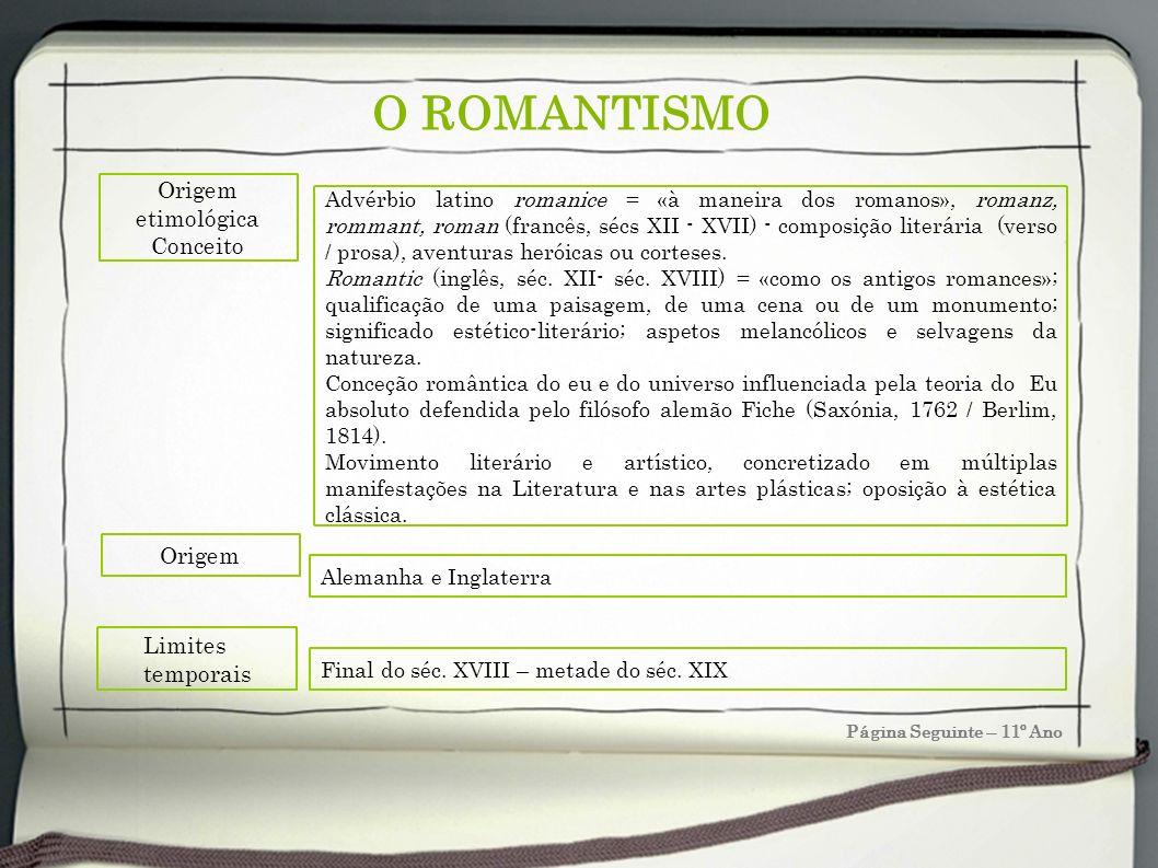 O ROMANTISMO Origem etimológica Conceito Origem Limites temporais