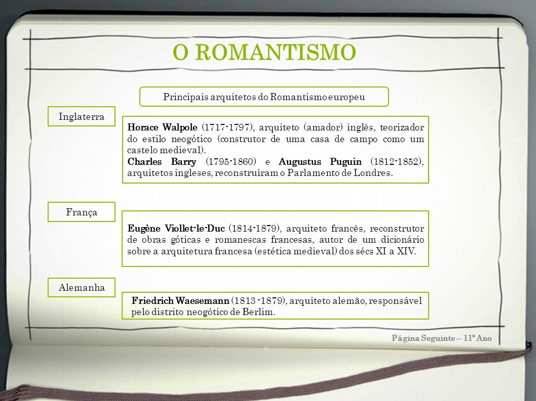 Principais arquitetos do Romantismo europeu