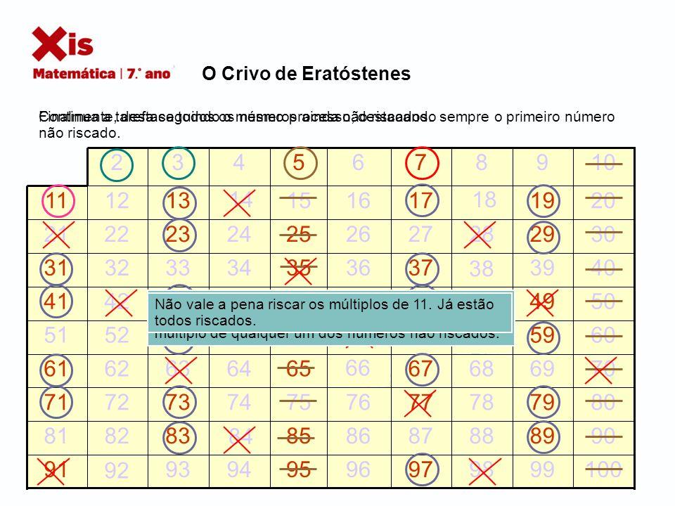 O Crivo de Eratóstenes Finalmente, destaca todos os números ainda não riscados.
