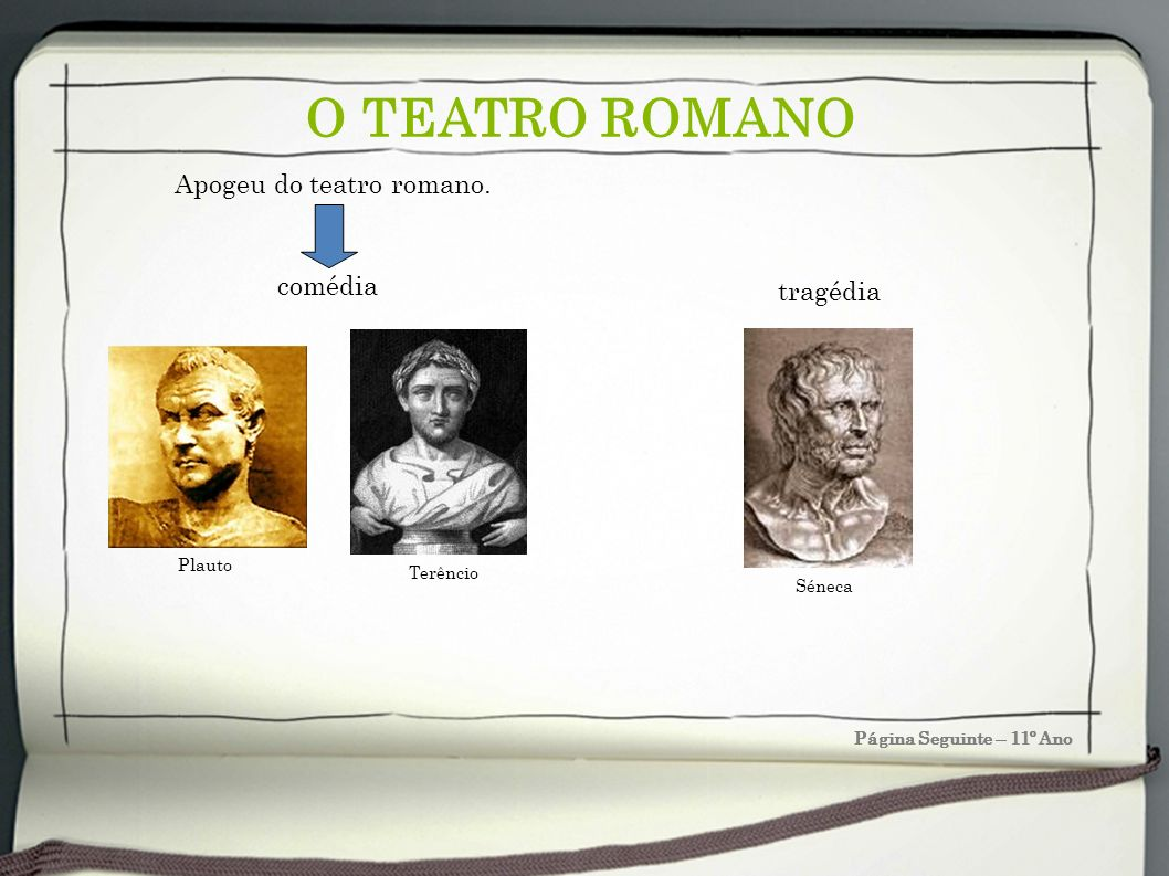 O TEATRO ROMANO Apogeu do teatro romano. comédia tragédia Plauto