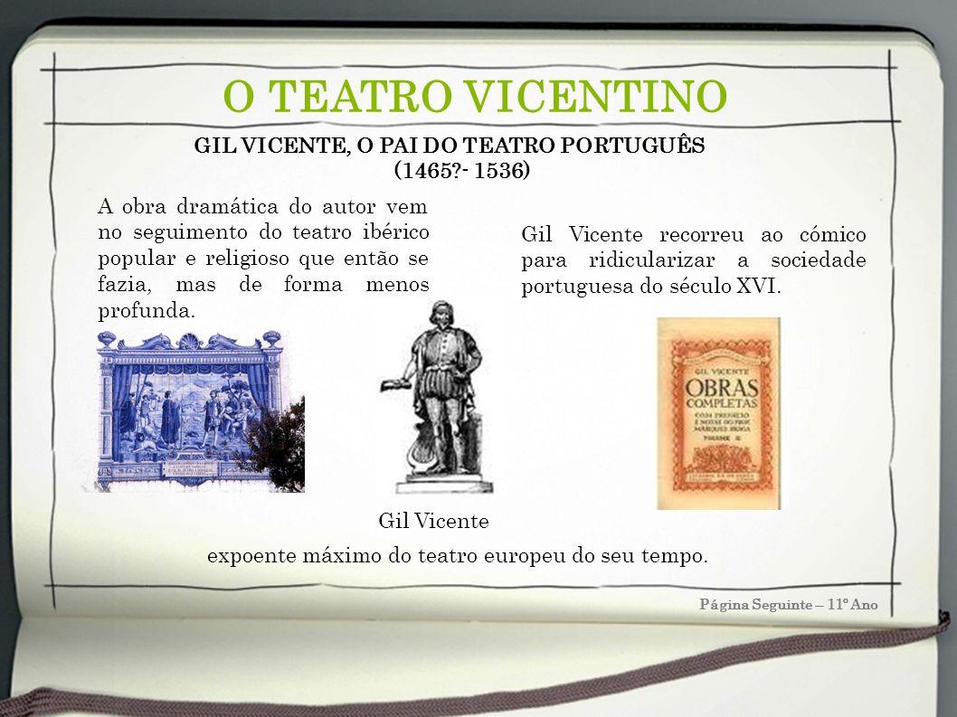 O TEATRO VICENTINO GIL VICENTE, O PAI DO TEATRO PORTUGUÊS