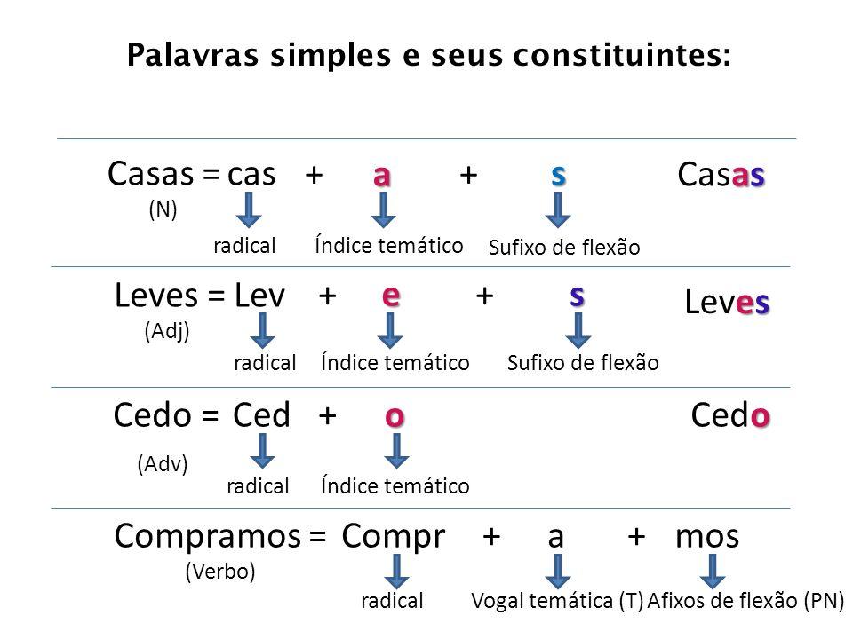 Casas = cas + a + s Casas Leves = Lev + e + s Leves Cedo = Ced + o