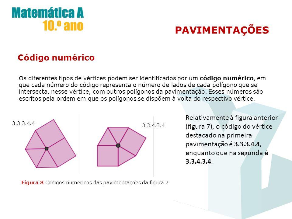 PAVIMENTAÇÕES Código numérico