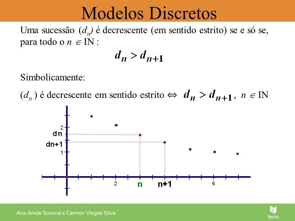 Modelos Discretos Uma sucessão (dn) é decrescente (em sentido estrito) se e só se, para todo o n  IN :
