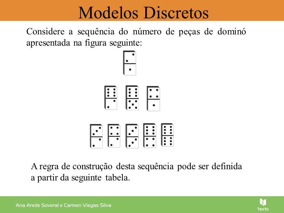 Modelos Discretos Considere a sequência do número de peças de dominó apresentada na figura seguinte: