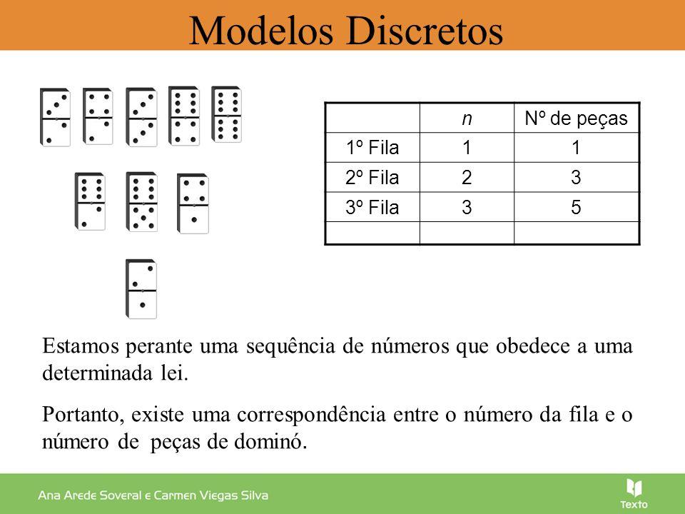 Modelos Discretos n. Nº de peças. 1º Fila. 1. 2º Fila. 2. 3. 3º Fila. 5.