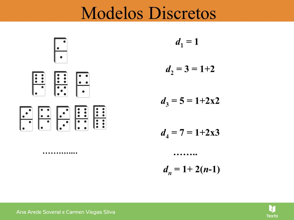 Modelos Discretos d1 = 1 d2 = 3 = 1+2 d3 = 5 = 1+2x2 d4 = 7 = 1+2x3