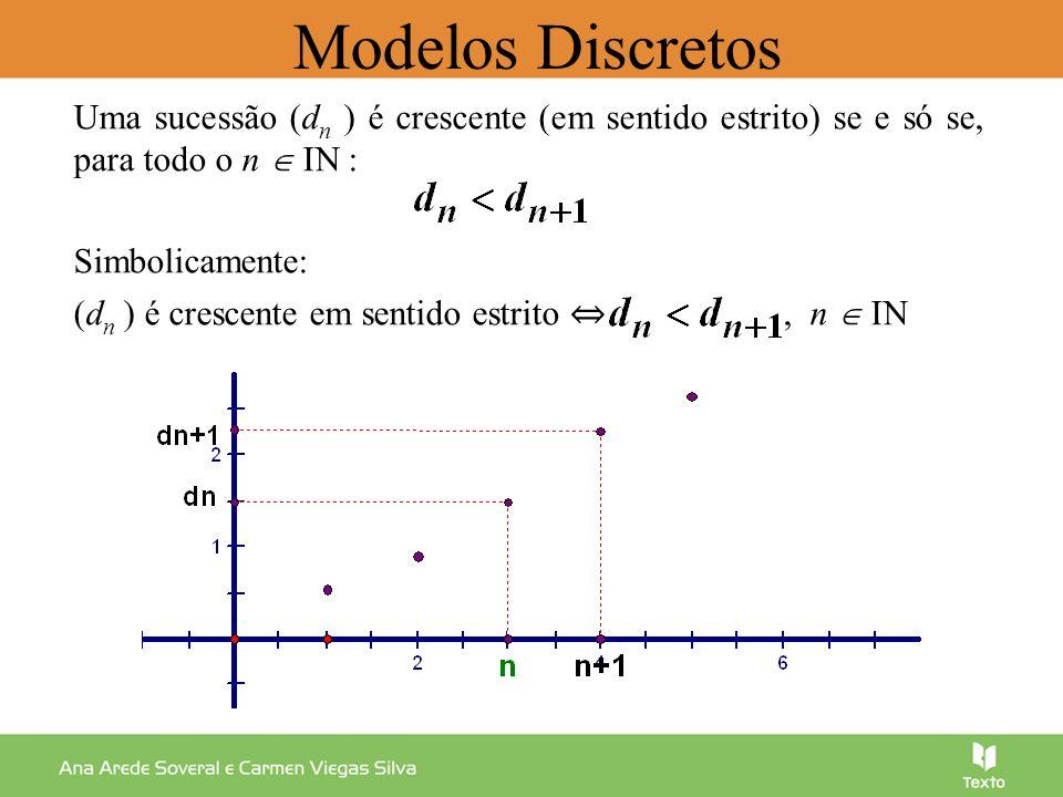 Modelos Discretos Uma sucessão (dn ) é crescente (em sentido estrito) se e só se, para todo o n  IN :